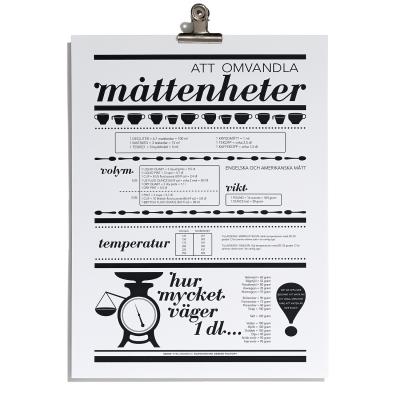 Bilde av Poster måleenheter, hvit